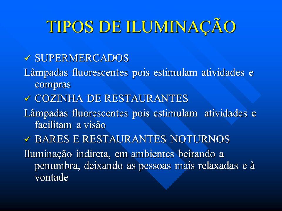 TIPOS DE ILUMINAÇÃO SUPERMERCADOS