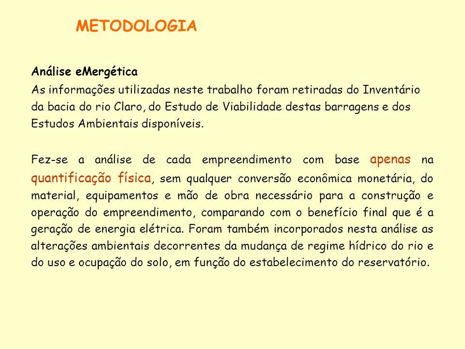 METODOLOGIA Análise eMergética