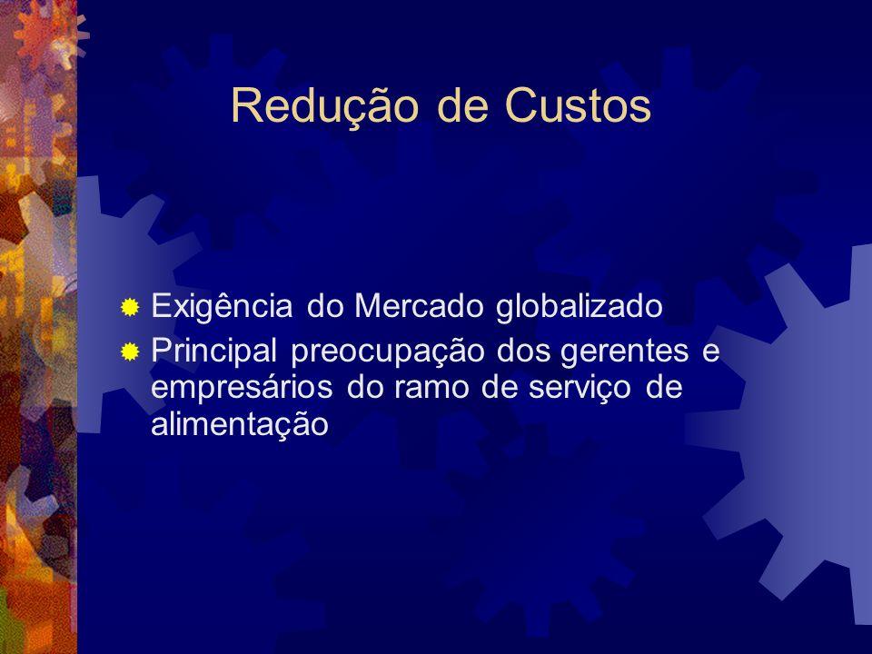 Redução de Custos Exigência do Mercado globalizado