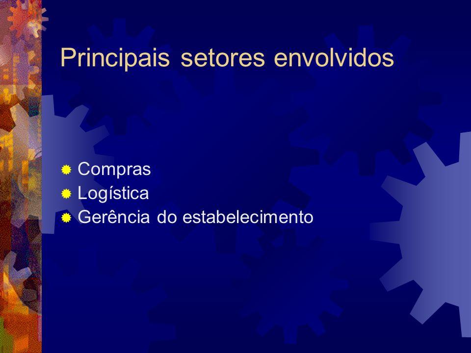 Principais setores envolvidos