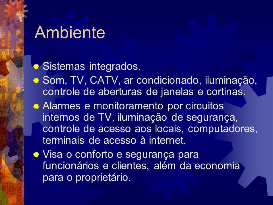 Ambiente Sistemas integrados.
