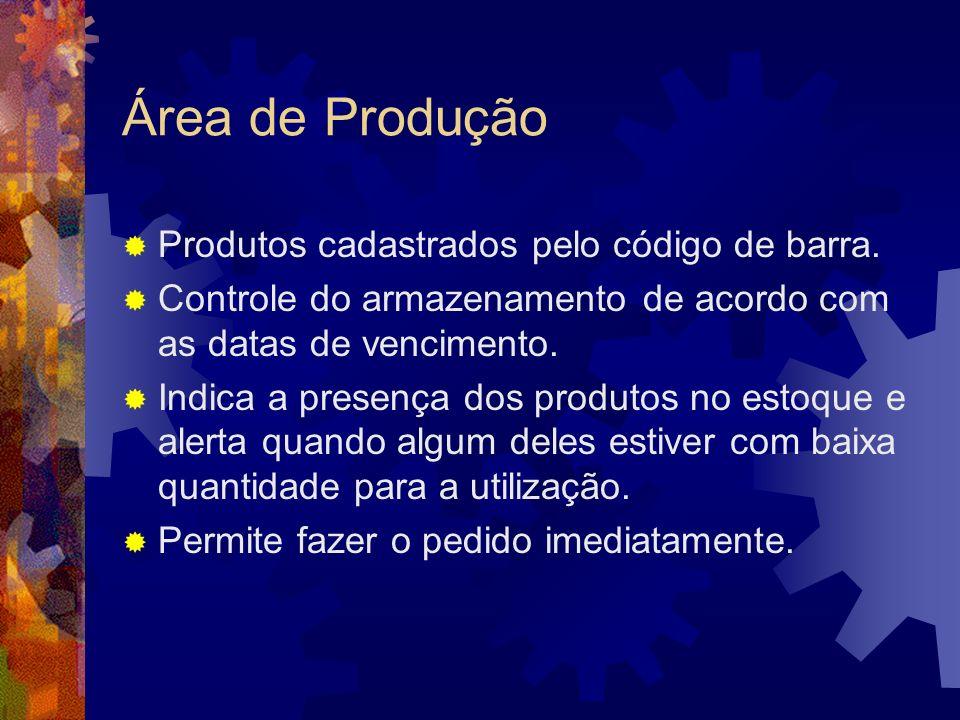 Área de Produção Produtos cadastrados pelo código de barra.