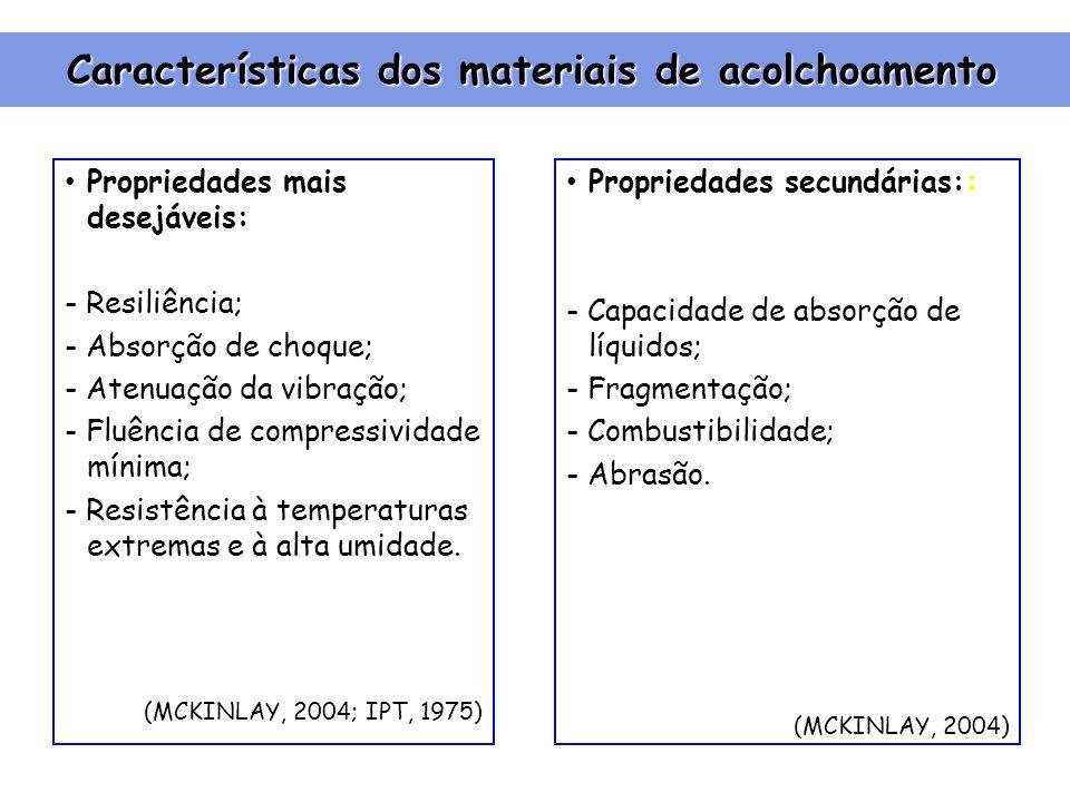 Características dos materiais de acolchoamento