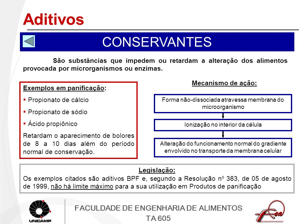 Aditivos CONSERVANTES