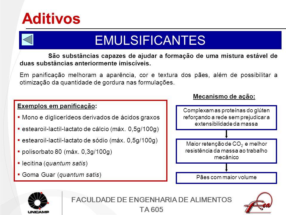 Aditivos EMULSIFICANTES