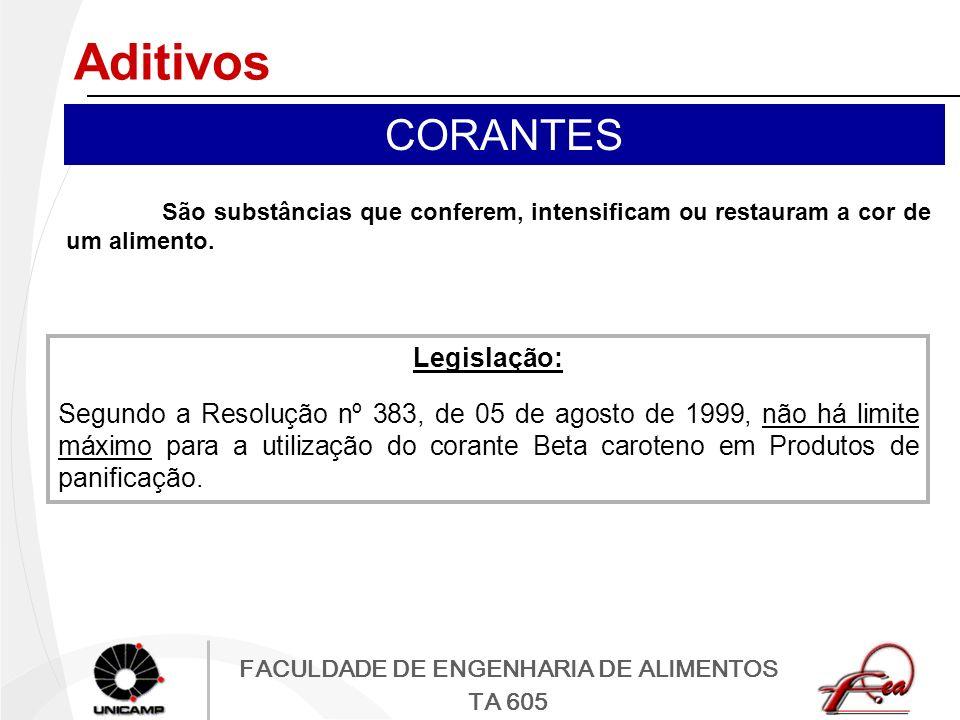 Aditivos CORANTES Legislação: