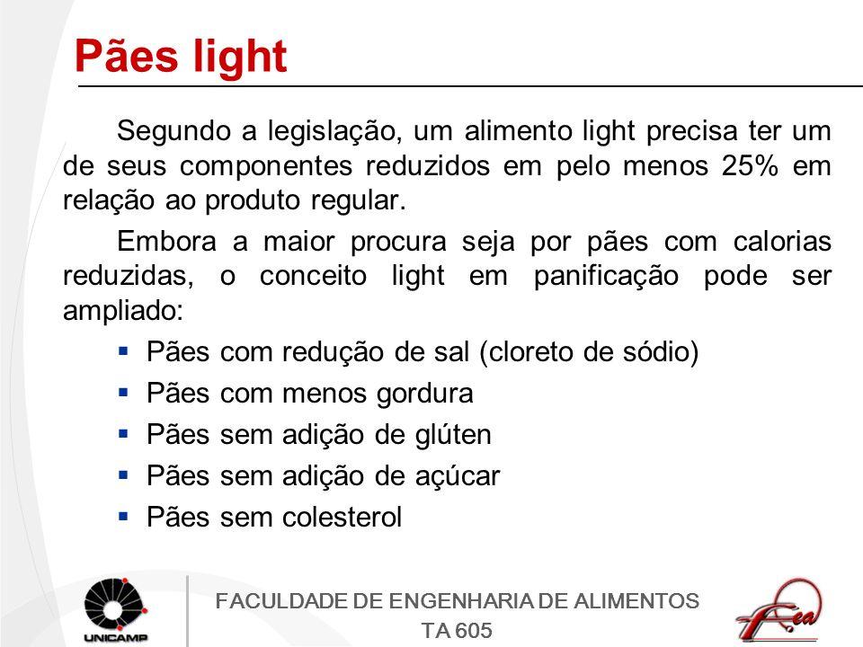 Pães light Segundo a legislação, um alimento light precisa ter um de seus componentes reduzidos em pelo menos 25% em relação ao produto regular.