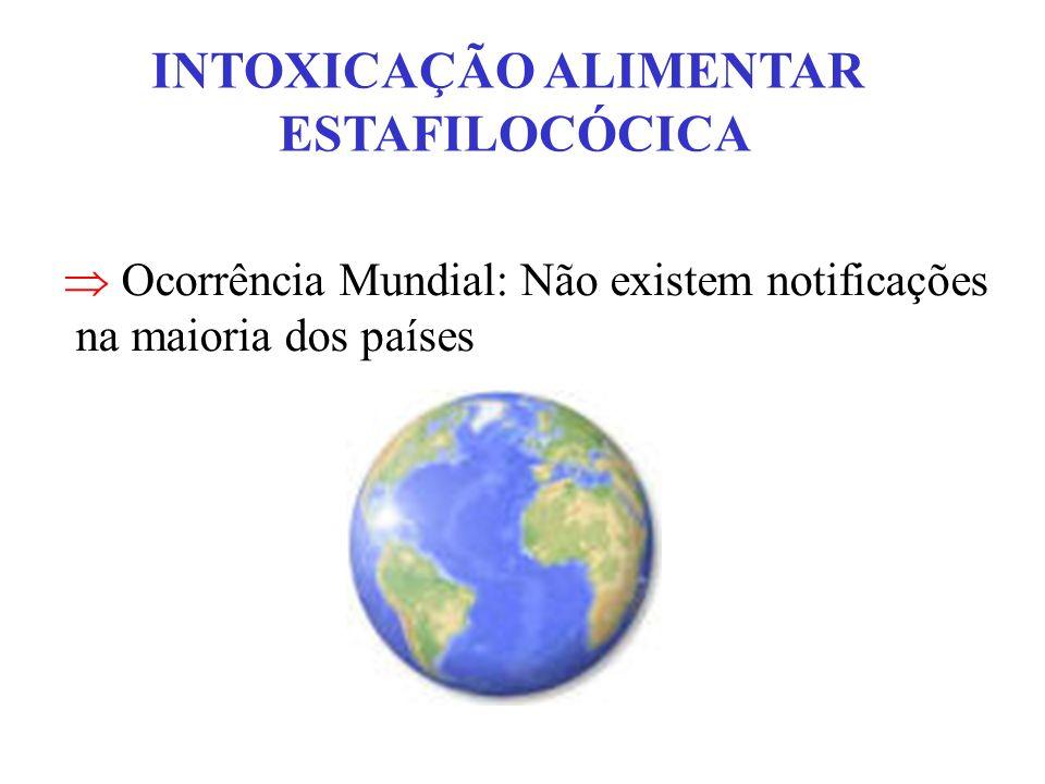 INTOXICAÇÃO ALIMENTAR