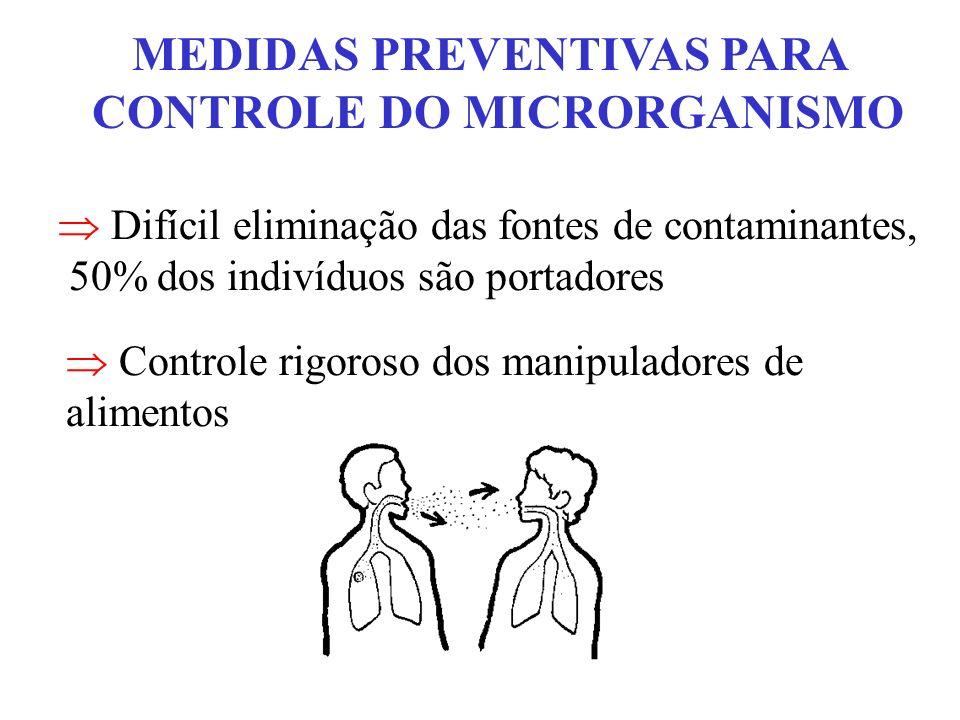MEDIDAS PREVENTIVAS PARA CONTROLE DO MICRORGANISMO