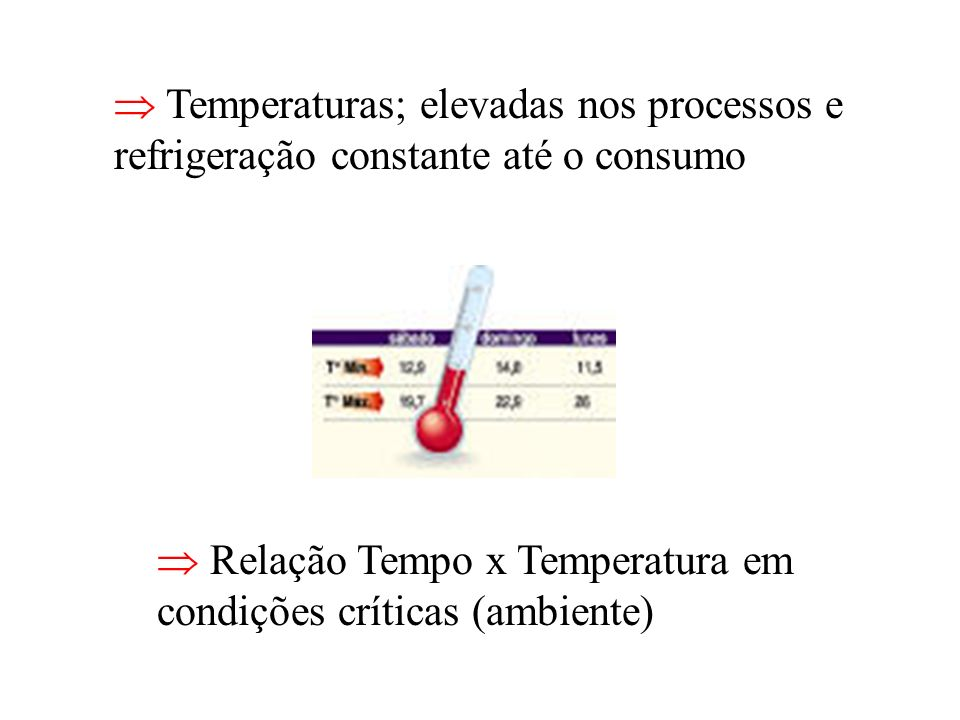  Temperaturas; elevadas nos processos e