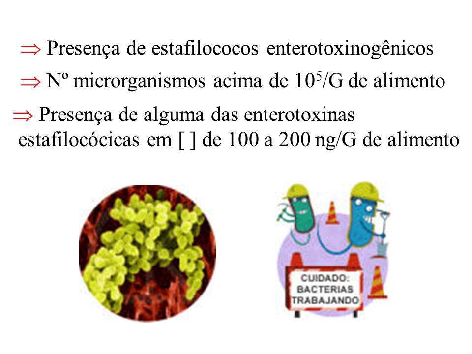 Presença de estafilococos enterotoxinogênicos