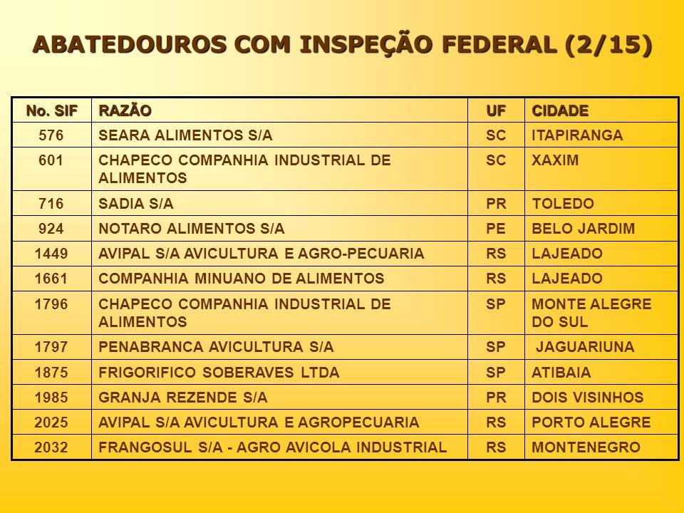 ABATEDOUROS COM INSPEÇÃO FEDERAL (2/15)
