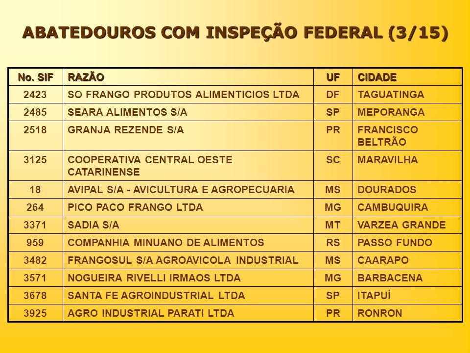 ABATEDOUROS COM INSPEÇÃO FEDERAL (3/15)