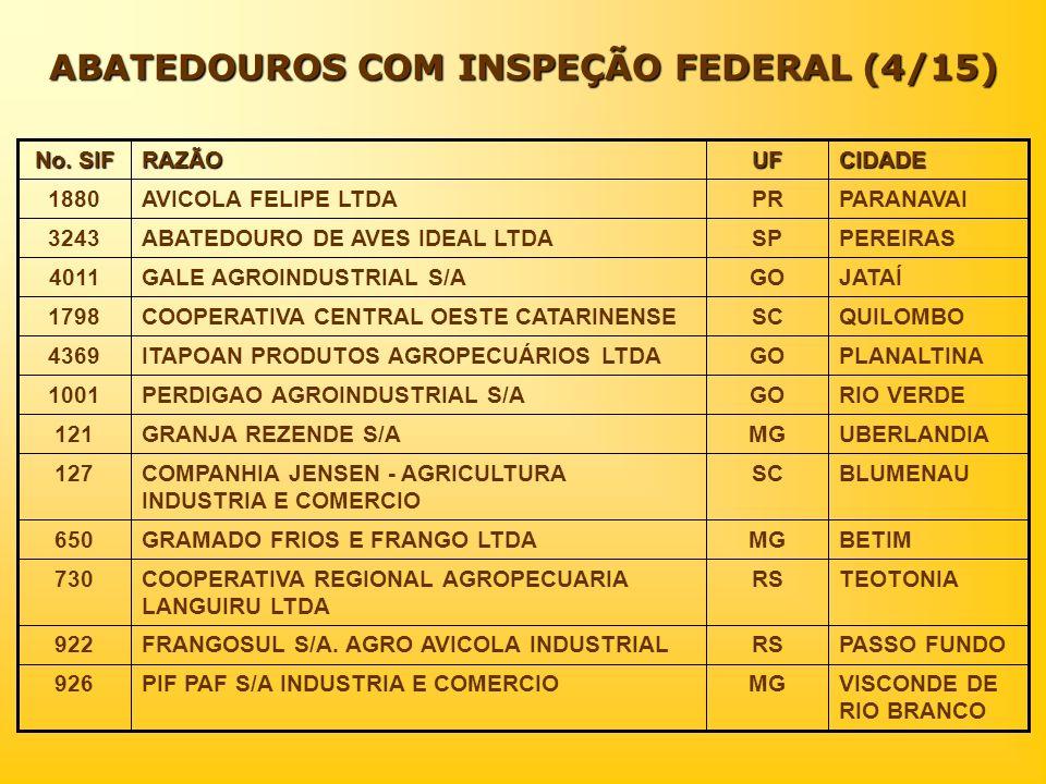 ABATEDOUROS COM INSPEÇÃO FEDERAL (4/15)
