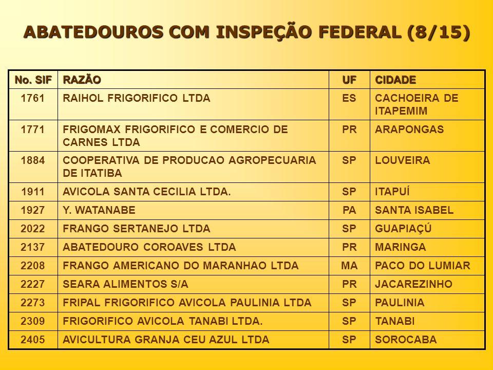 ABATEDOUROS COM INSPEÇÃO FEDERAL (8/15)