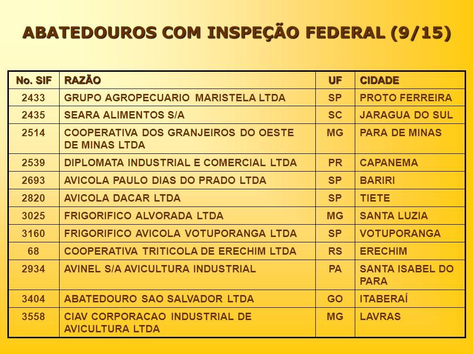 ABATEDOUROS COM INSPEÇÃO FEDERAL (9/15)