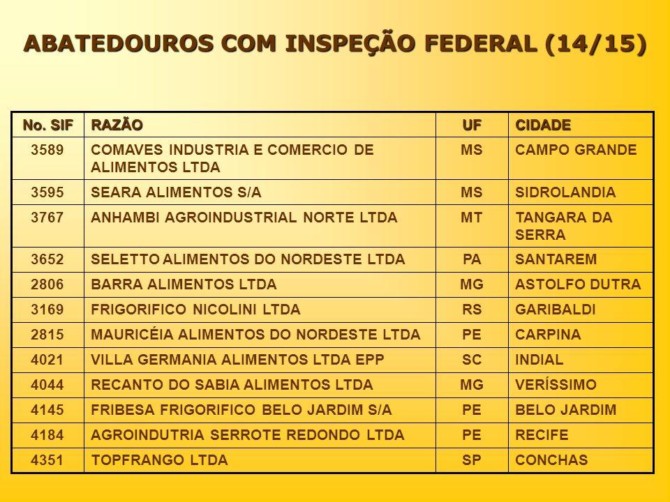 ABATEDOUROS COM INSPEÇÃO FEDERAL (14/15)