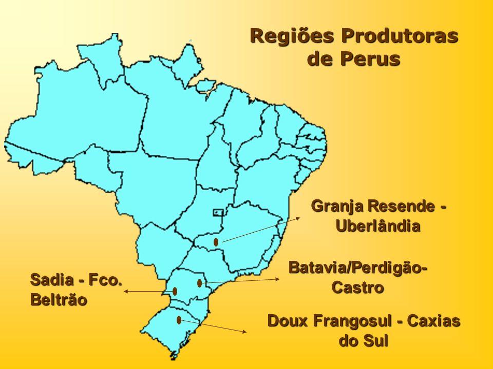 Regiões Produtoras de Perus