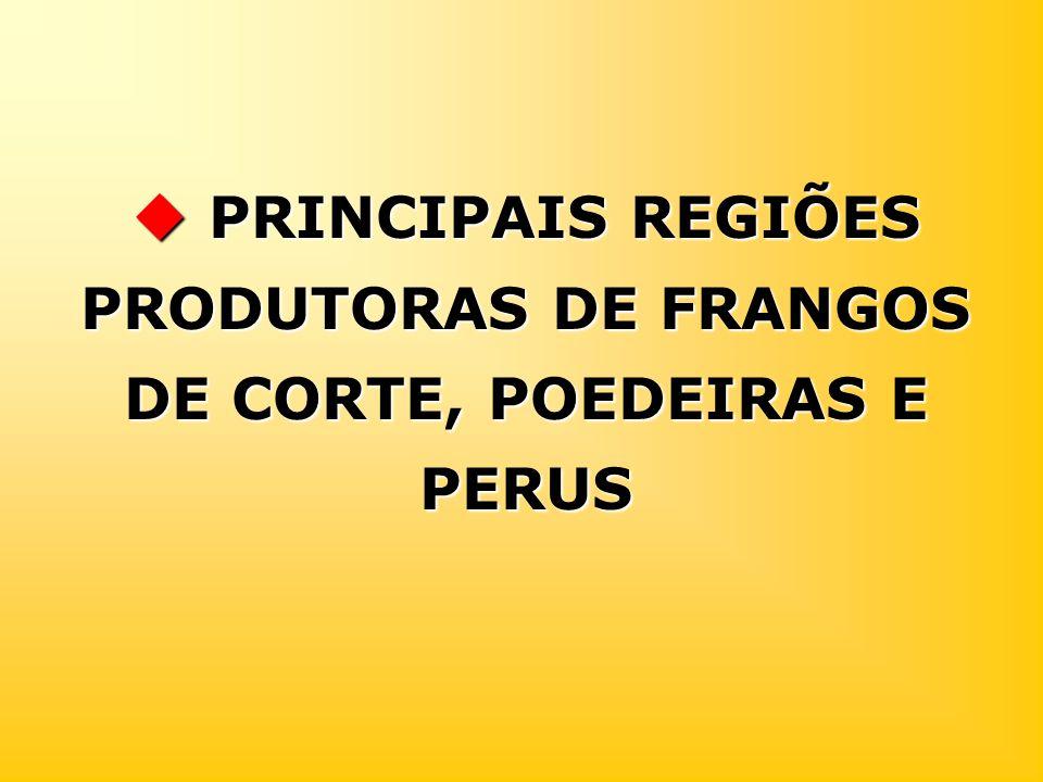  PRINCIPAIS REGIÕES PRODUTORAS DE FRANGOS DE CORTE, POEDEIRAS E PERUS