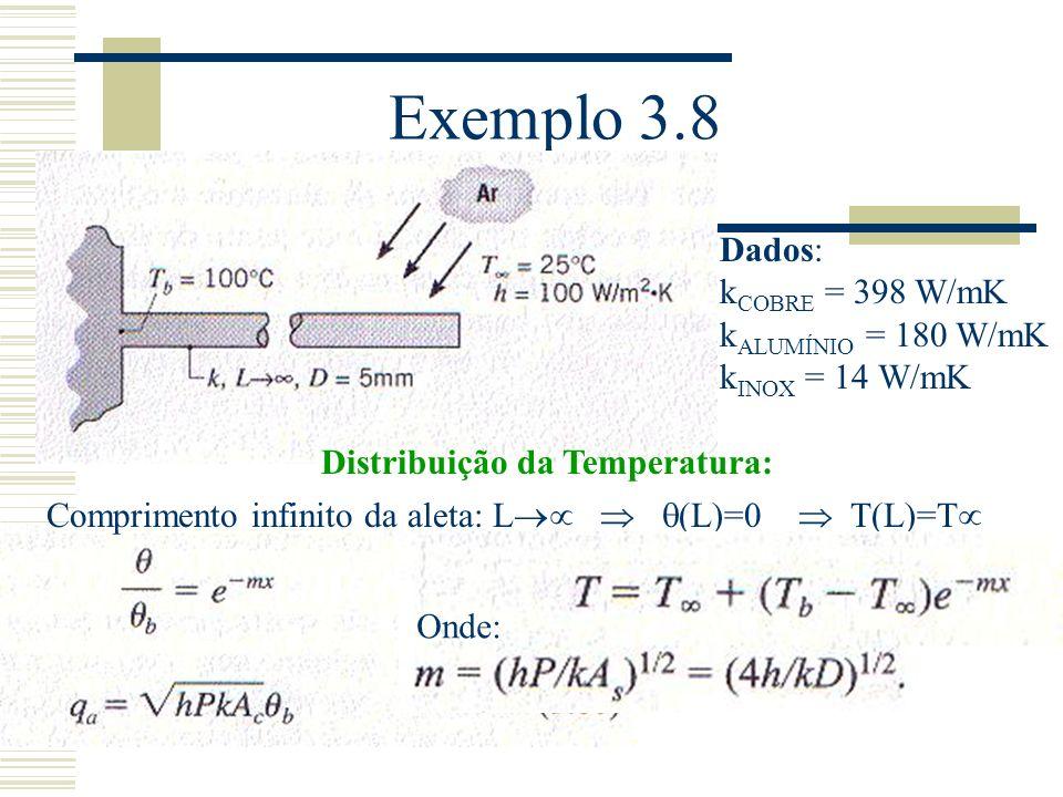Exemplo 3.8 Dados: kCOBRE = 398 W/mK kALUMÍNIO = 180 W/mK
