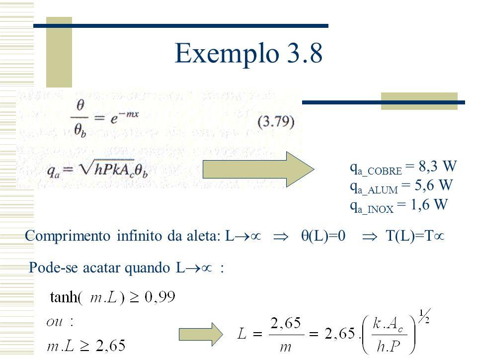 Exemplo 3.8 qa_COBRE = 8,3 W qa_ALUM = 5,6 W qa_INOX = 1,6 W