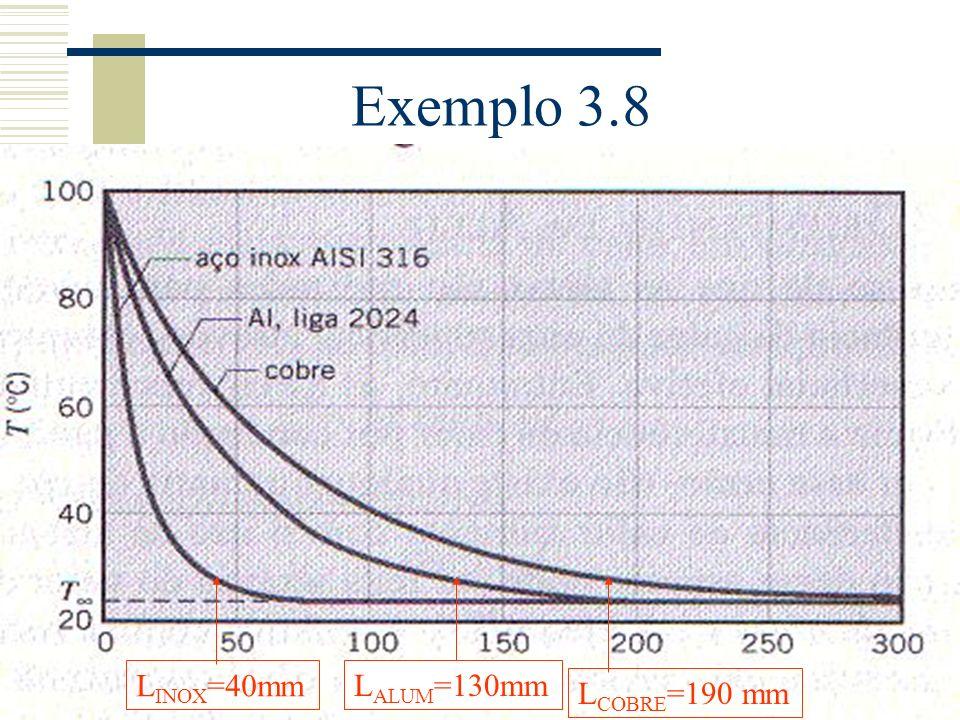 Exemplo 3.8 LCOBRE=190 mm LINOX=40mm LALUM=130mm