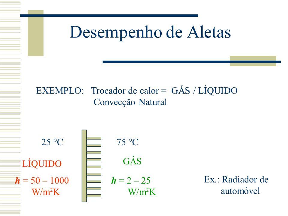 Desempenho de Aletas EXEMPLO: Trocador de calor = GÁS / LÍQUIDO