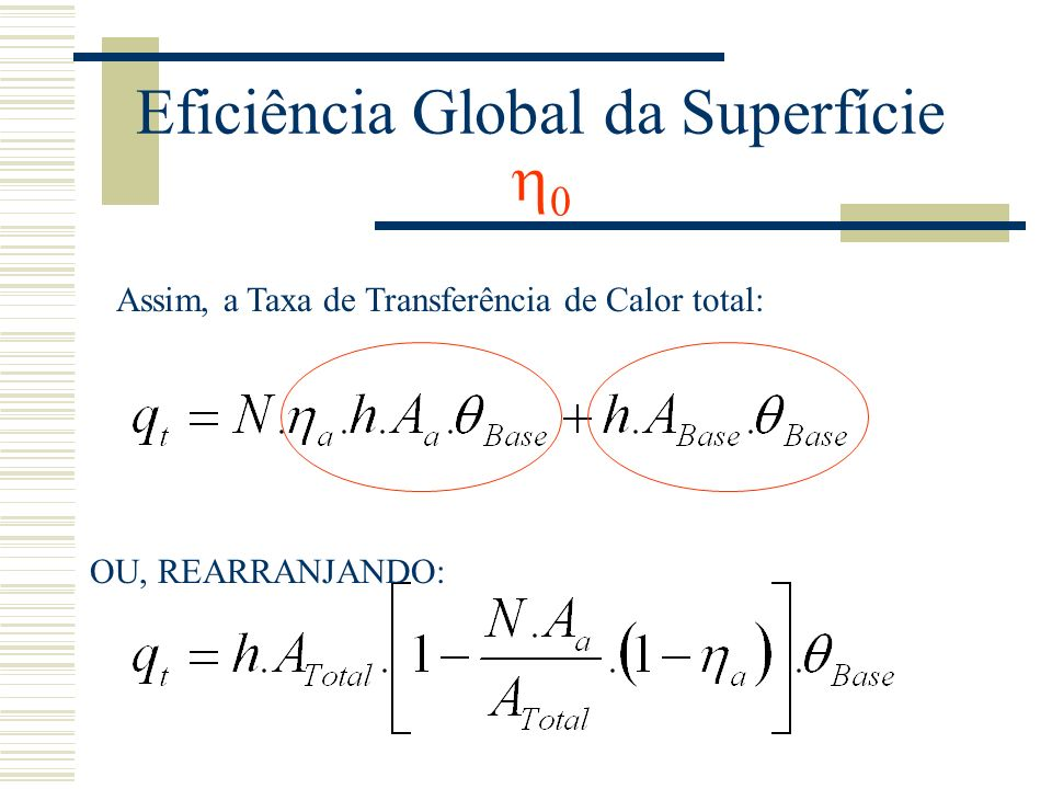 Eficiência Global da Superfície 0
