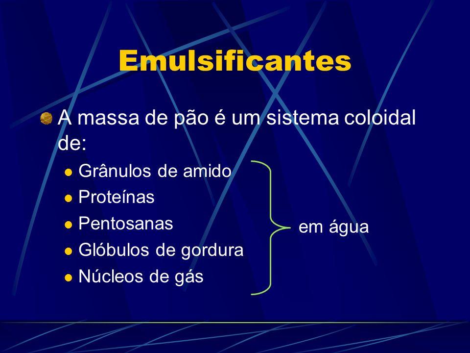 Emulsificantes A massa de pão é um sistema coloidal de: