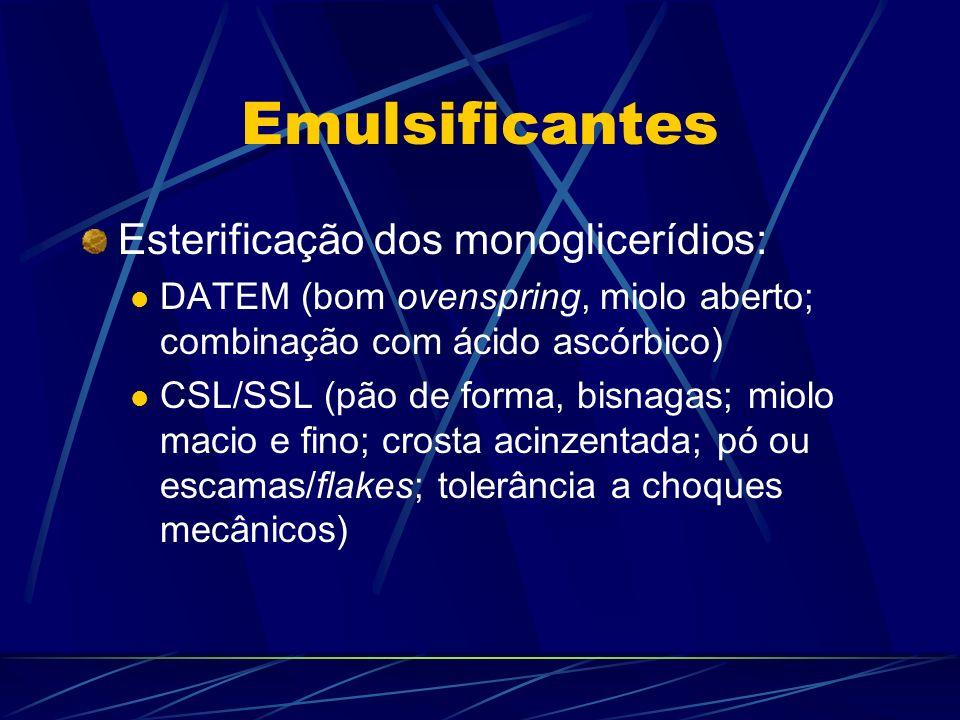 Emulsificantes Esterificação dos monoglicerídios: