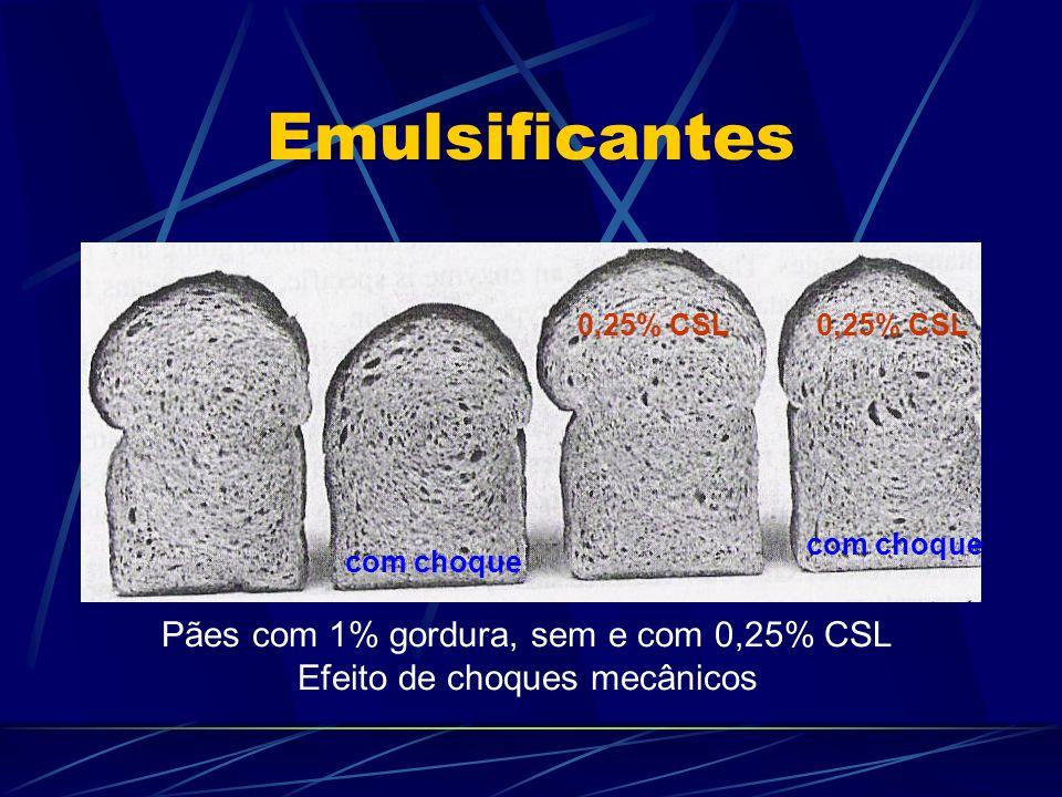 Emulsificantes Pães com 1% gordura, sem e com 0,25% CSL