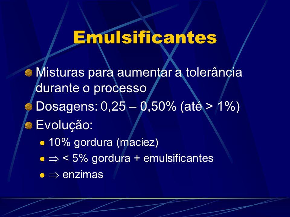 Emulsificantes Misturas para aumentar a tolerância durante o processo