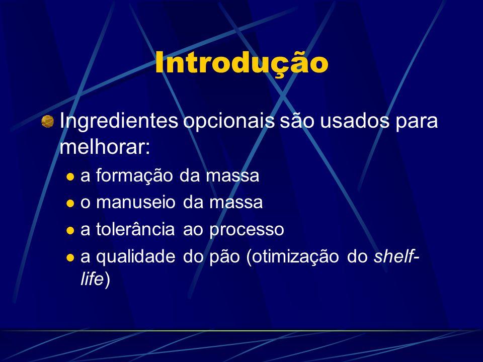 Introdução Ingredientes opcionais são usados para melhorar:
