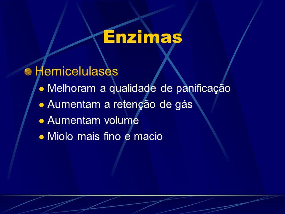 Enzimas Hemicelulases Melhoram a qualidade de panificação