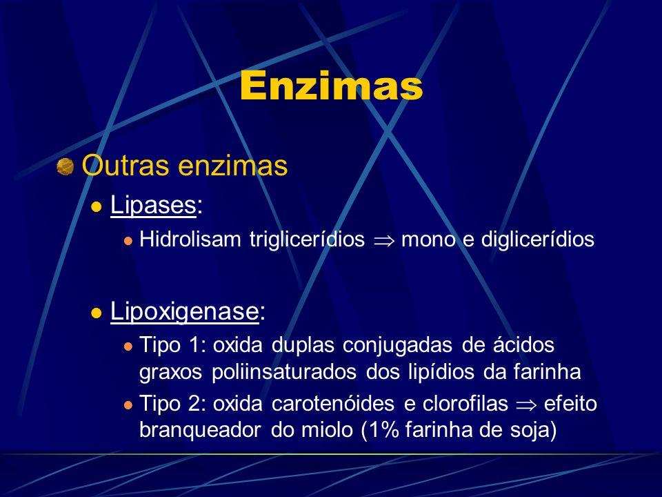 Enzimas Outras enzimas Lipases: Lipoxigenase:
