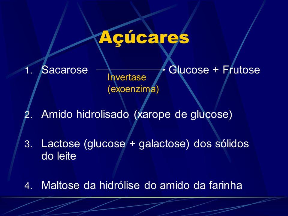 Açúcares Sacarose Glucose + Frutose
