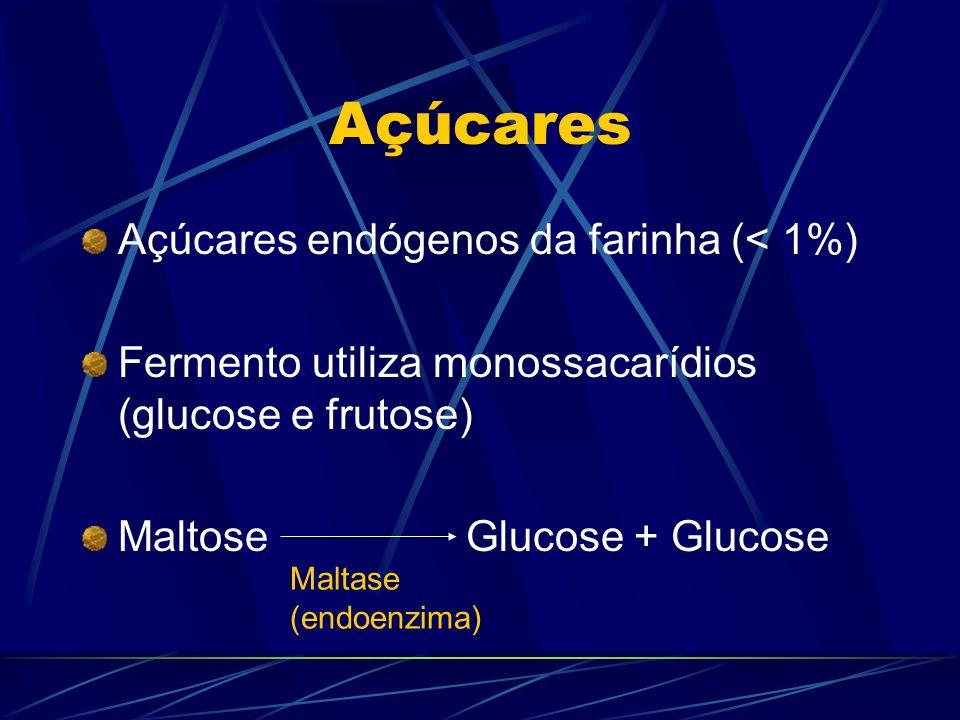 Açúcares Açúcares endógenos da farinha (< 1%)