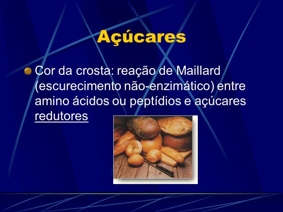Açúcares Cor da crosta: reação de Maillard (escurecimento não-enzimático) entre amino ácidos ou peptídios e açúcares redutores.