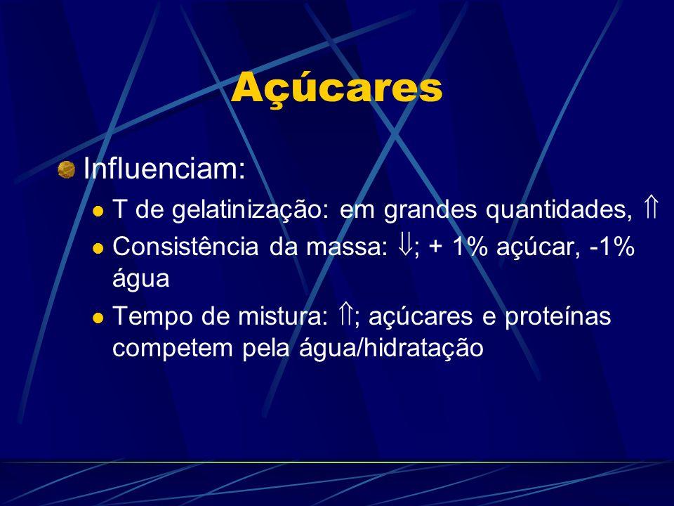 Açúcares Influenciam: T de gelatinização: em grandes quantidades, 