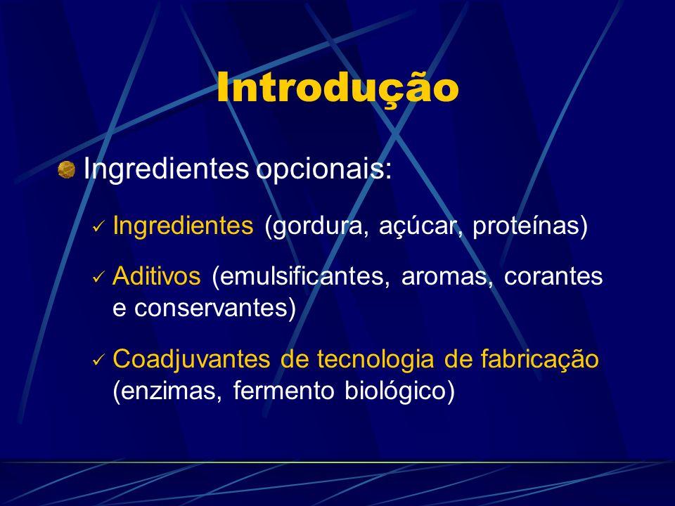 Introdução Ingredientes opcionais: