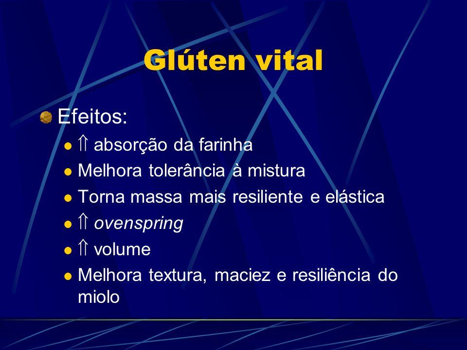 Glúten vital Efeitos:  absorção da farinha