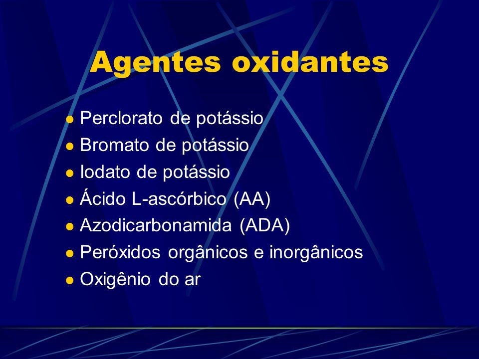 Agentes oxidantes Perclorato de potássio Bromato de potássio