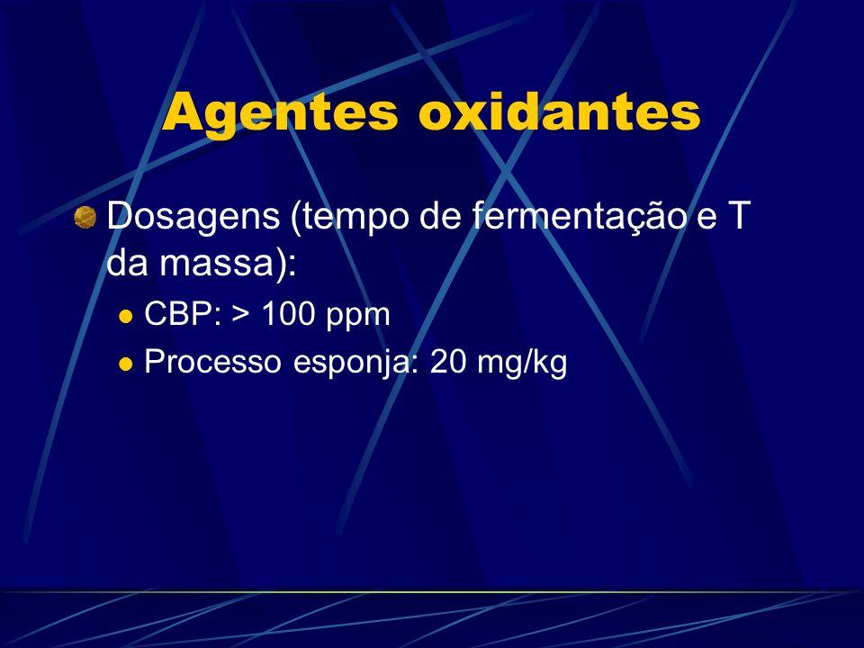 Agentes oxidantes Dosagens (tempo de fermentação e T da massa):
