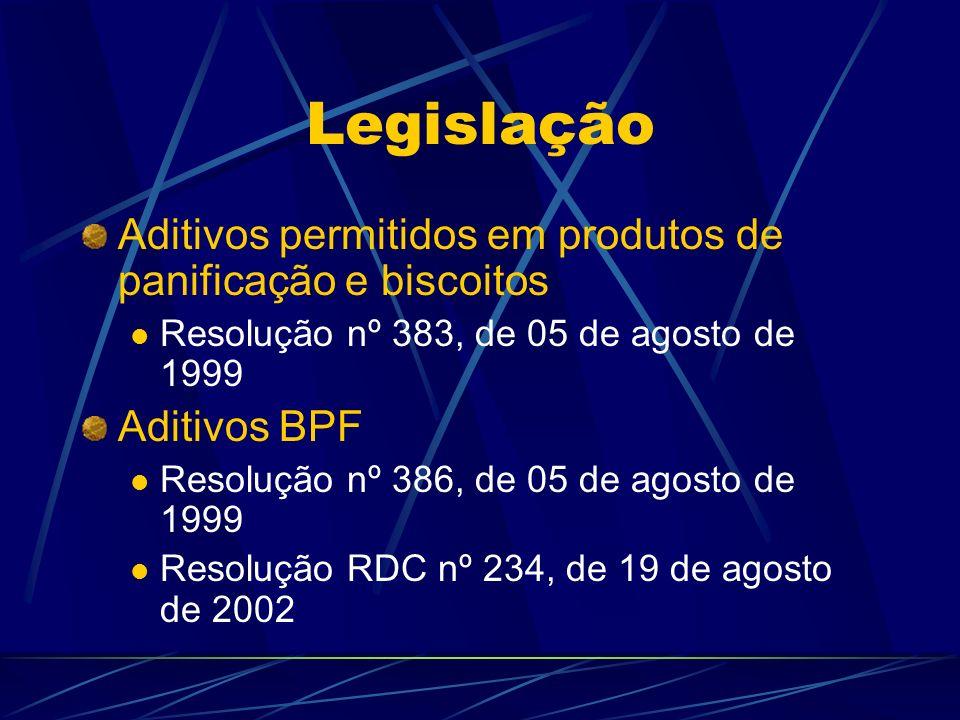 Legislação Aditivos permitidos em produtos de panificação e biscoitos
