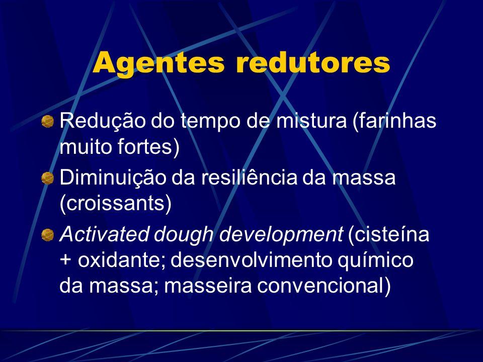 Agentes redutores Redução do tempo de mistura (farinhas muito fortes)