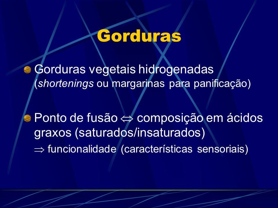Gorduras Gorduras vegetais hidrogenadas (shortenings ou margarinas para panificação)
