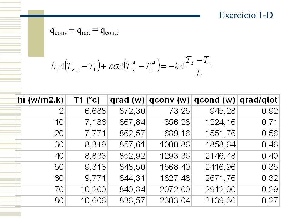 Exercício 1-D qconv + qrad = qcond