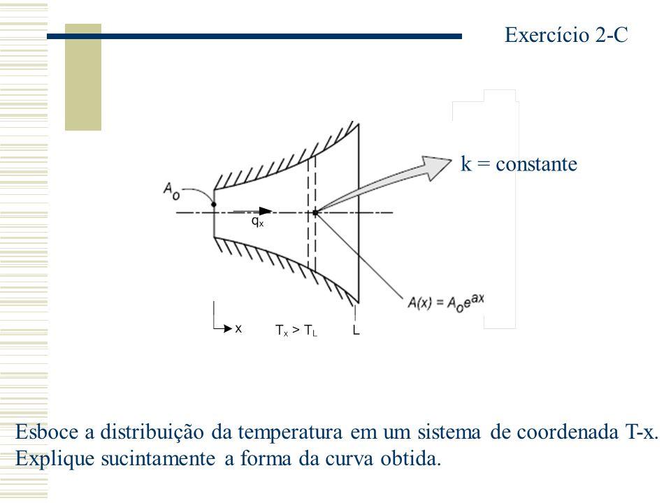 Exercício 2-C k = constante. Esboce a distribuição da temperatura em um sistema de coordenada T-x.
