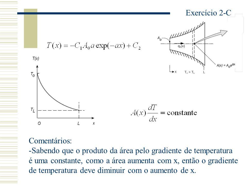 Exercício 2-C Comentários: Sabendo que o produto da área pelo gradiente de temperatura.