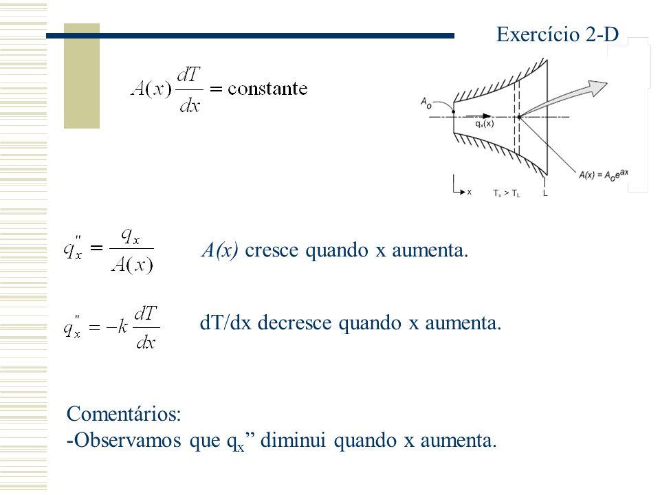 Exercício 2-D A(x) cresce quando x aumenta. dT/dx decresce quando x aumenta.